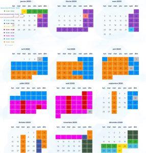 Date, jours et horaires d'ouverture parc plopsaland panne